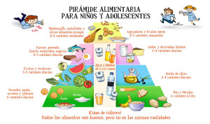 piramide.alimentaria.infantil